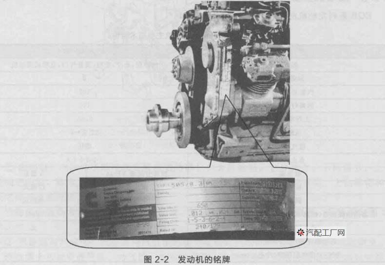 发动机铭牌的位置