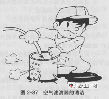 空气滤清器的清洁