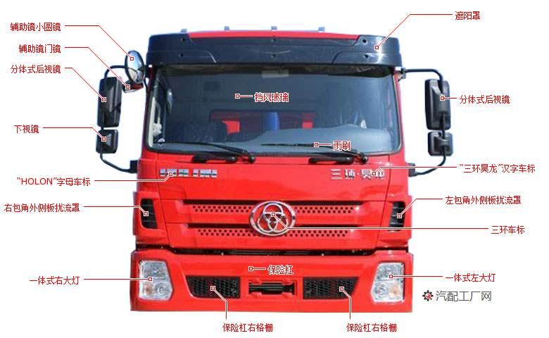 三环昊龙T280驾驶室配件标注图